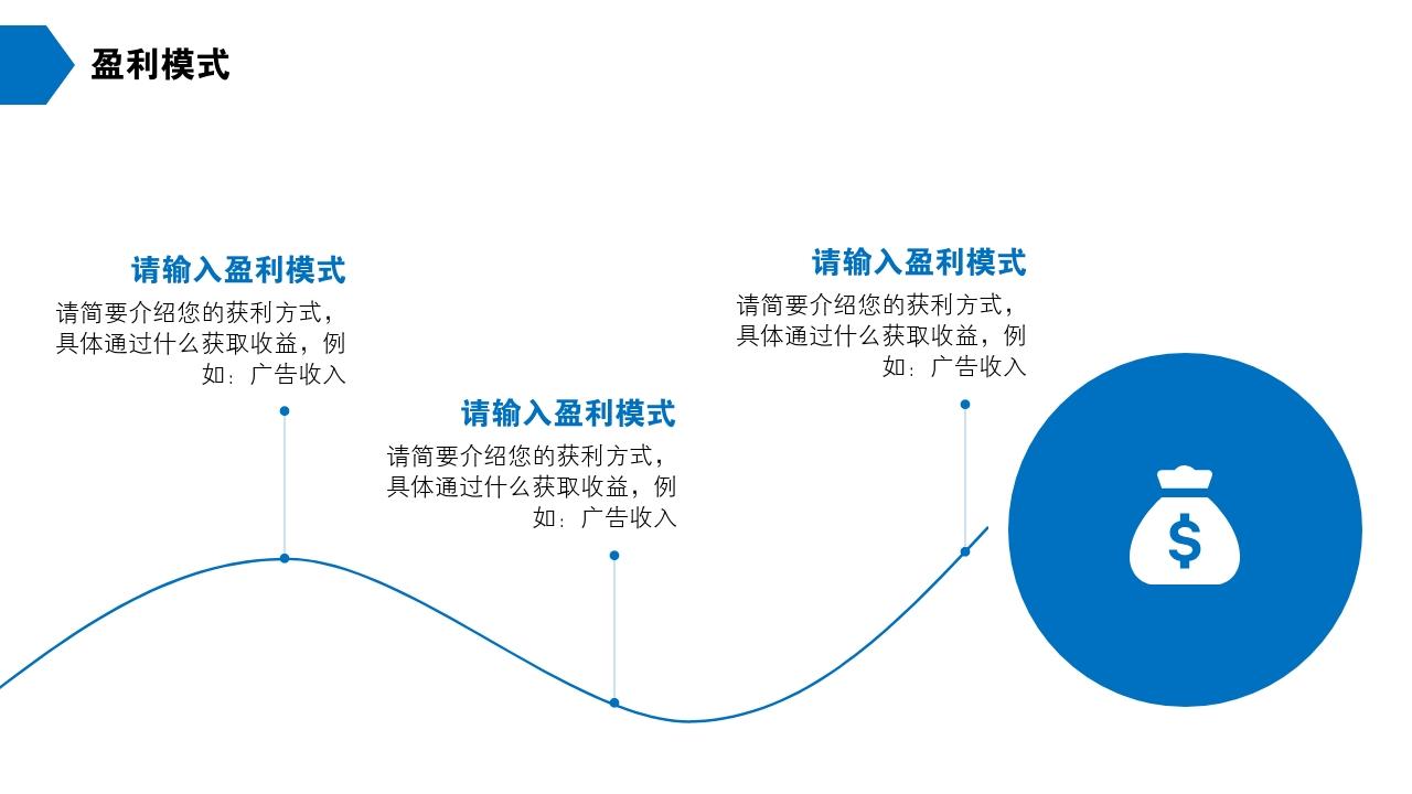 保險公司理財咨詢房地產公司完整商業計劃書PPT模版-盈利模式
