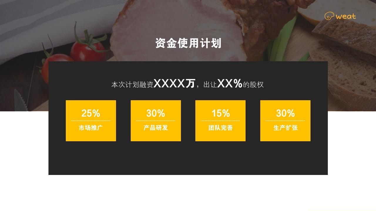 餐飲行業人造肉植物蛋白肉健康飲食健身餐創業商業計劃書PPT模板-融資計劃