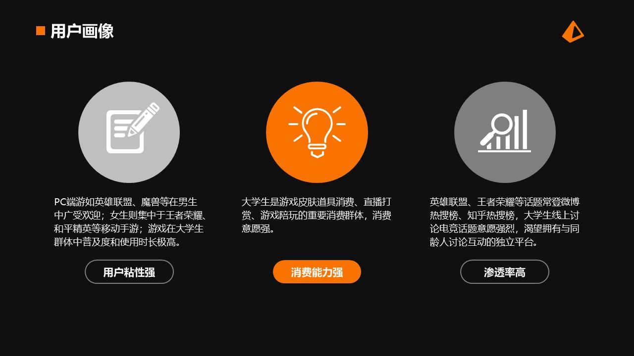 [玩趣]大學生專屬電競社區商業計劃書范文-undefined