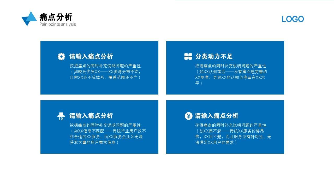 科技環保智能回收垃圾分類項目創業商業計劃書PPT模板-痛點分析
