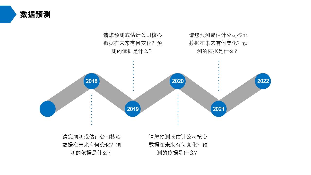 保險公司理財咨詢房地產公司完整商業計劃書PPT模版-數據預測