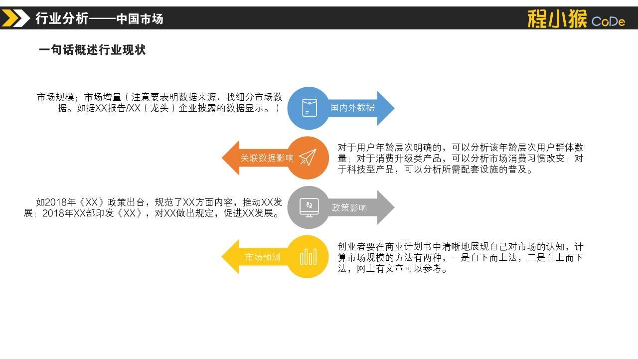 教育行業編程培訓素質教育課外班創業計劃書模板-行業分析——中國市場