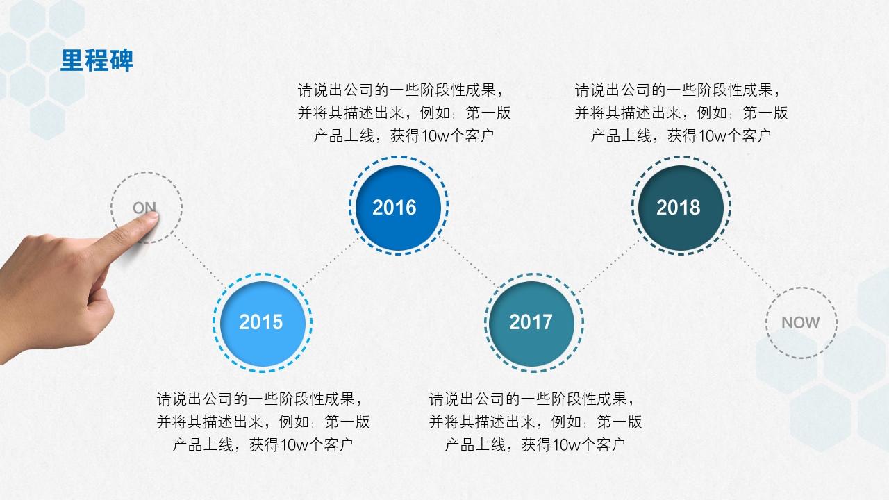生物科技醫療大健康行業項目商業計劃書PPT模板-里程碑