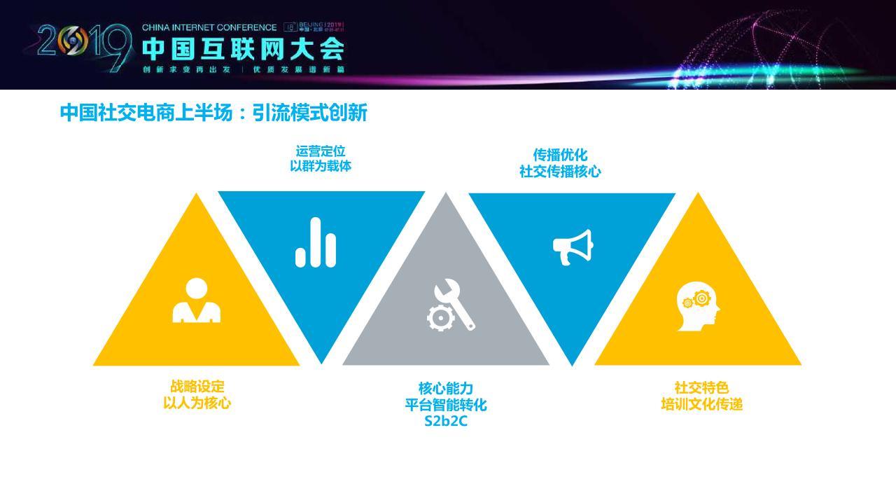 2019中國社交電商行業發展報告-undefined