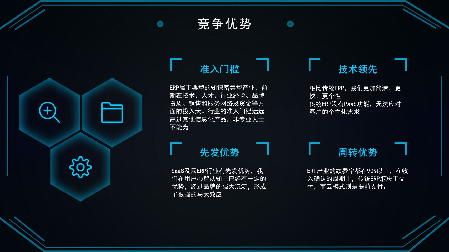 [I-ERP企云]企業ERP管理SaaS服務商業計劃書-undefined