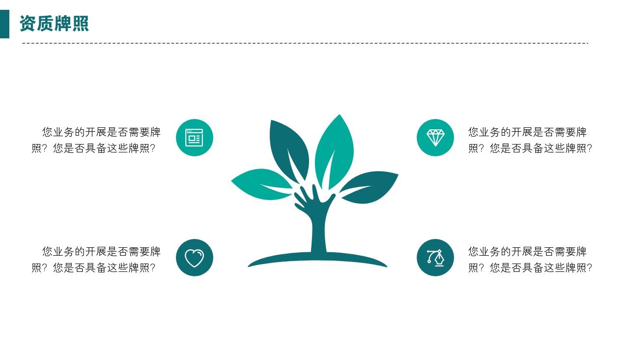 互聯網app工具類辦公軟件生活服務完整商業計劃書PPT模版-資質牌照