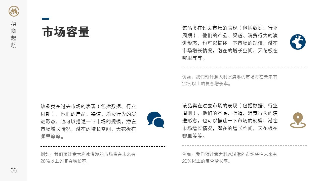 招商起航投資機構推薦消費零售行業商業計劃書模板-市場容量