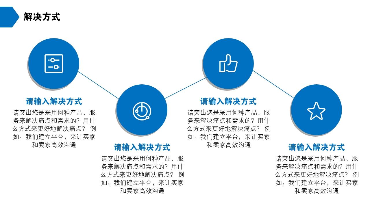 保險公司理財咨詢房地產公司完整商業計劃書PPT模版-解決方式